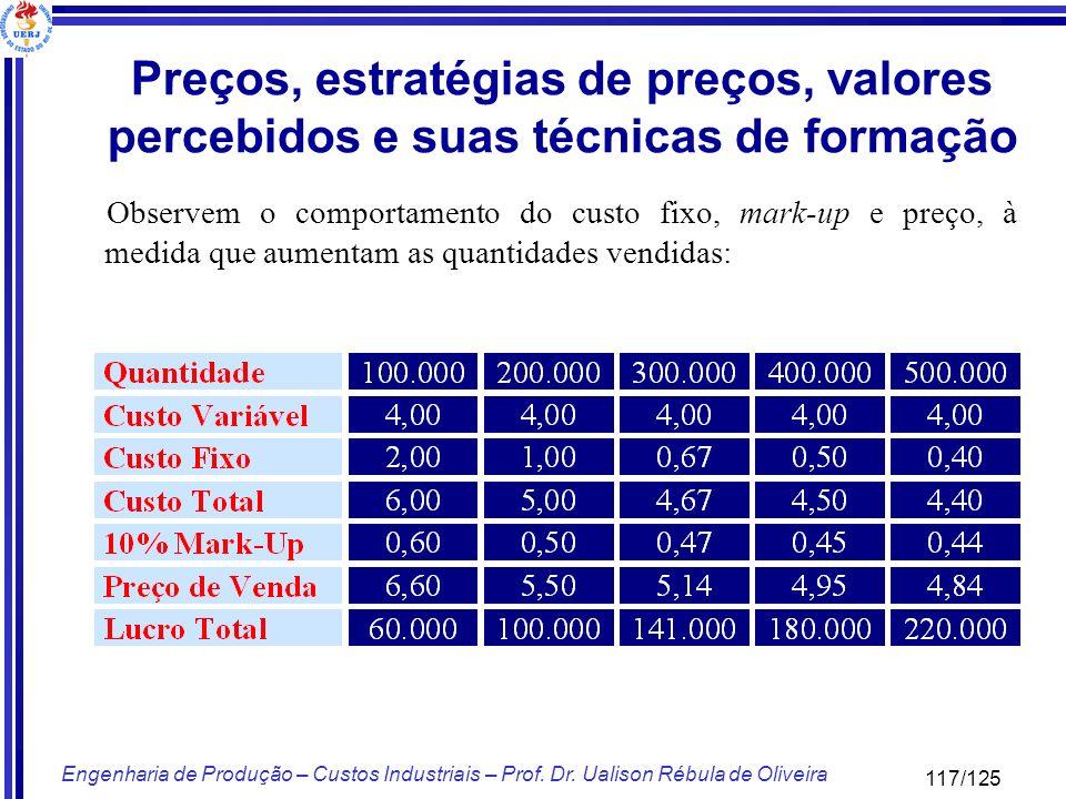 117/125 Engenharia de Produção – Custos Industriais – Prof. Dr. Ualison Rébula de Oliveira Preços, estratégias de preços, valores percebidos e suas té