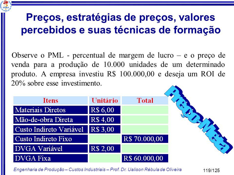 119/125 Engenharia de Produção – Custos Industriais – Prof. Dr. Ualison Rébula de Oliveira Preços, estratégias de preços, valores percebidos e suas té