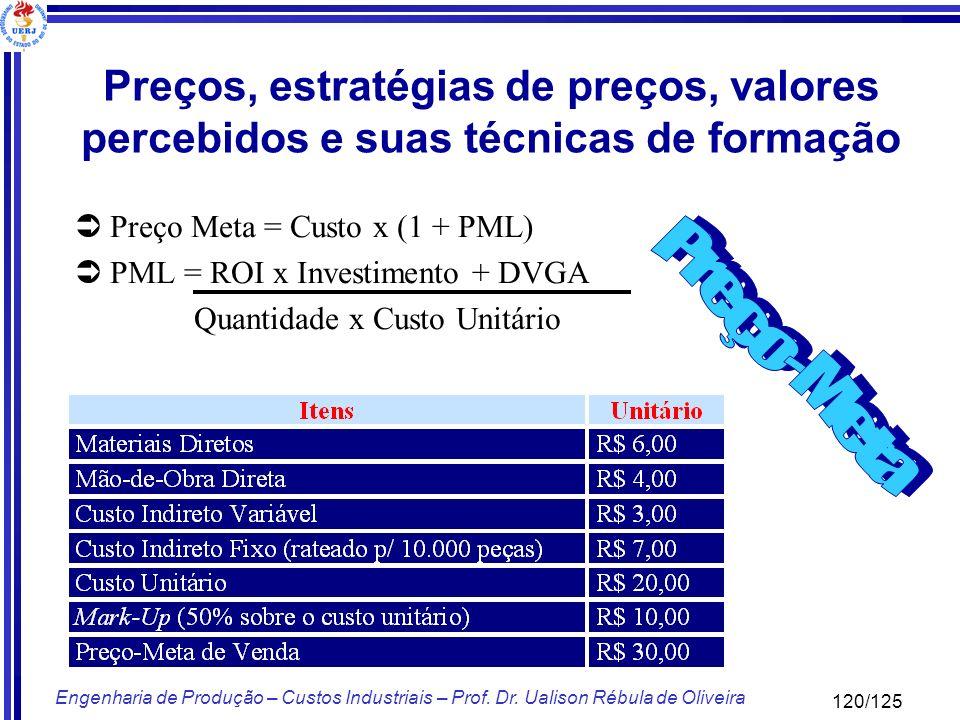 120/125 Engenharia de Produção – Custos Industriais – Prof. Dr. Ualison Rébula de Oliveira Preços, estratégias de preços, valores percebidos e suas té