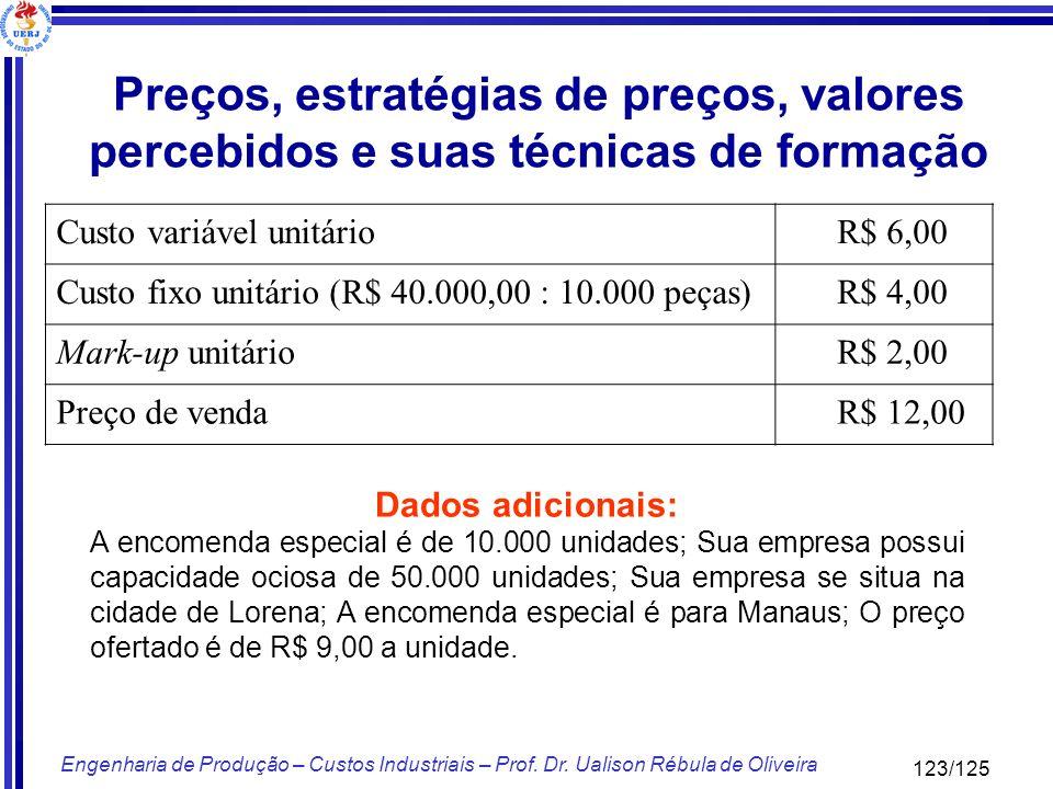 123/125 Engenharia de Produção – Custos Industriais – Prof. Dr. Ualison Rébula de Oliveira Custo variável unitárioR$ 6,00 Custo fixo unitário (R$ 40.0