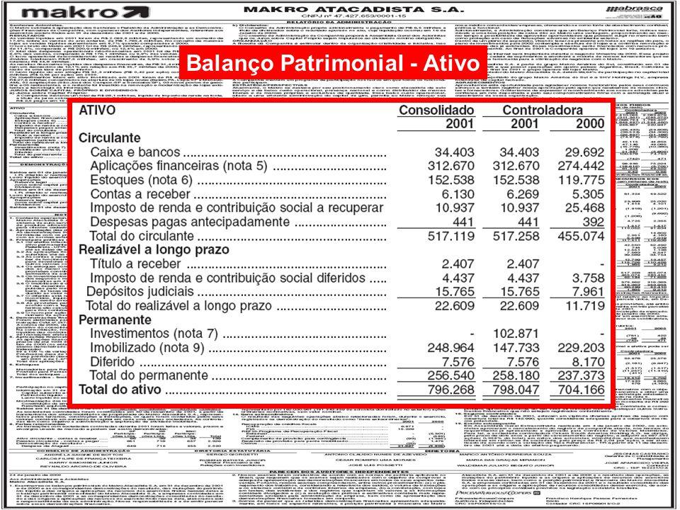 19/125 Engenharia de Produção – Custos Industriais – Prof. Dr. Ualison Rébula de Oliveira Balanço Patrimonial - Ativo