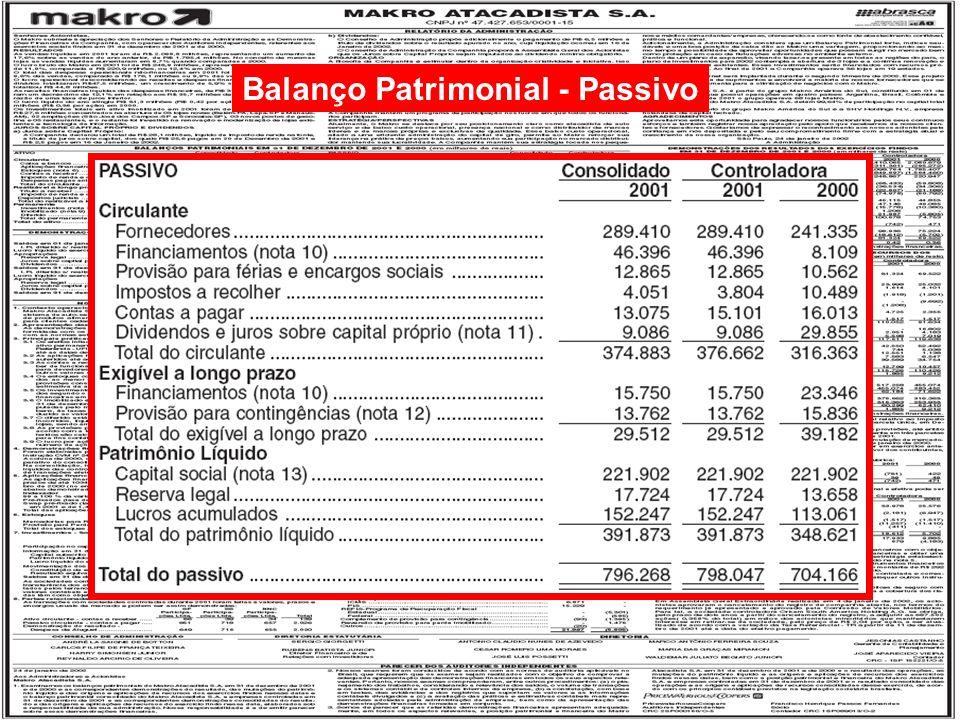 20/125 Engenharia de Produção – Custos Industriais – Prof. Dr. Ualison Rébula de Oliveira Balanço Patrimonial - Passivo