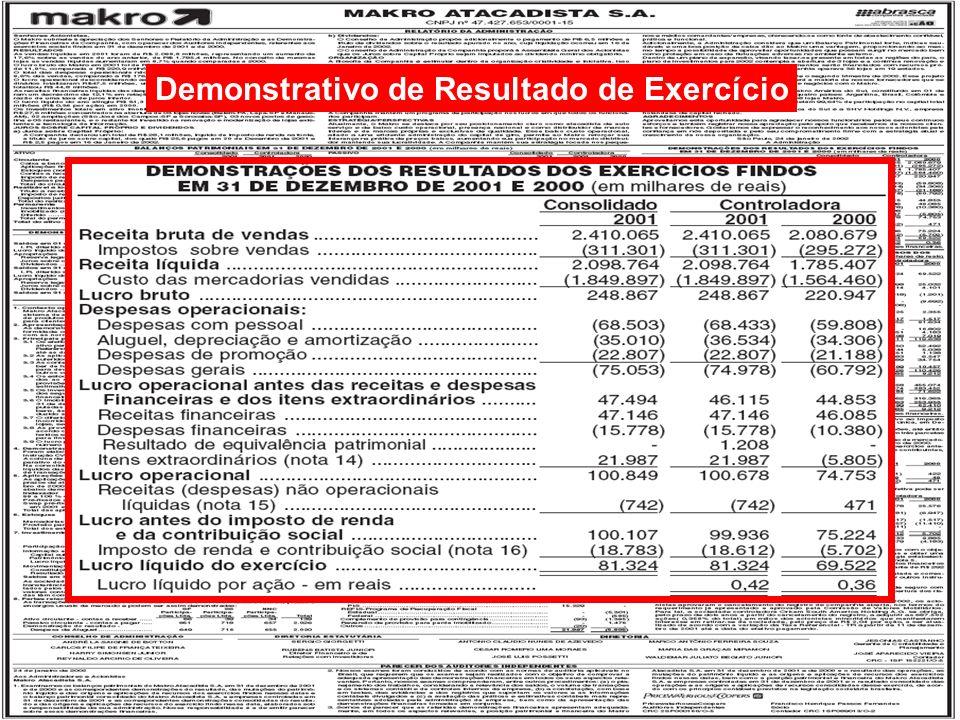 21/125 Engenharia de Produção – Custos Industriais – Prof. Dr. Ualison Rébula de Oliveira Demonstrativo de Resultado de Exercício