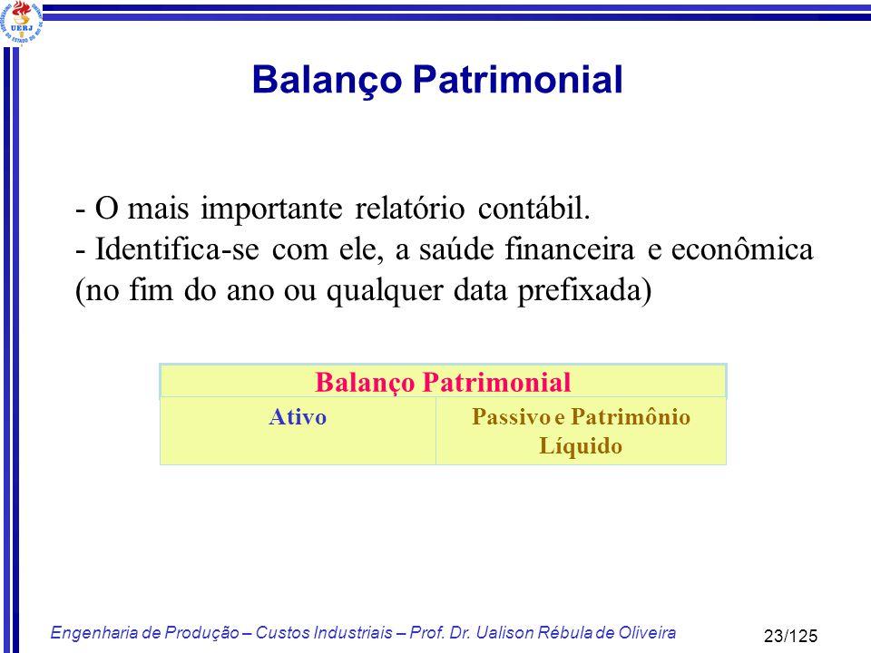 23/125 Engenharia de Produção – Custos Industriais – Prof. Dr. Ualison Rébula de Oliveira - O mais importante relatório contábil. - Identifica-se com