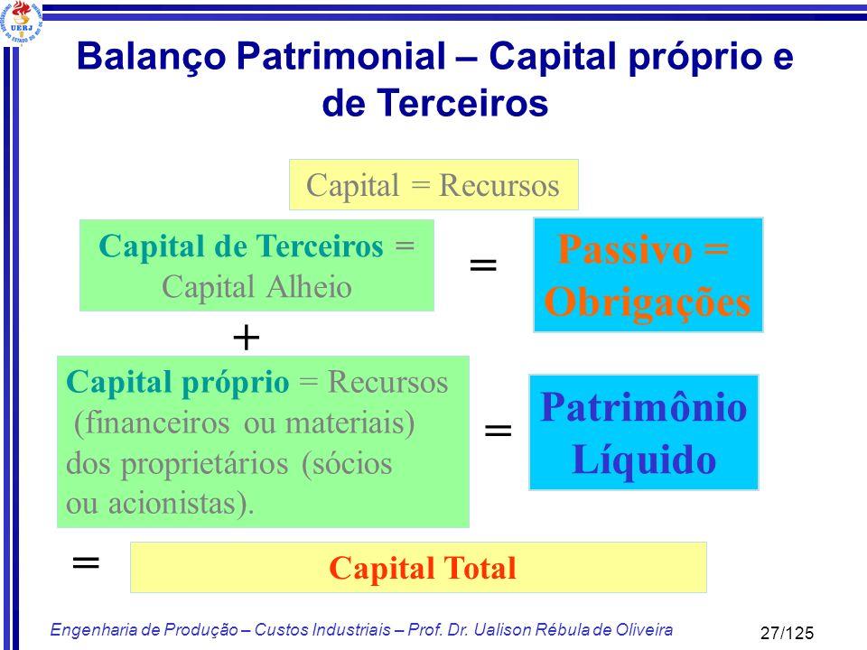 27/125 Engenharia de Produção – Custos Industriais – Prof. Dr. Ualison Rébula de Oliveira Capital = Recursos Capital próprio = Recursos (financeiros o
