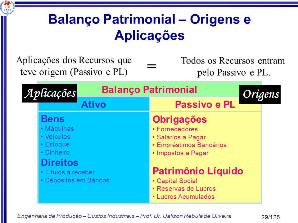 29/125 Engenharia de Produção – Custos Industriais – Prof. Dr. Ualison Rébula de Oliveira Ativo Passivo e PL Bens Máquinas Veículos Estoque Dinheiro D