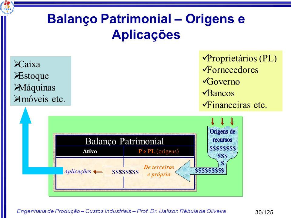 30/125 Engenharia de Produção – Custos Industriais – Prof. Dr. Ualison Rébula de Oliveira Balanço Patrimonial AtivoP e PL (origens) Aplicações De terc