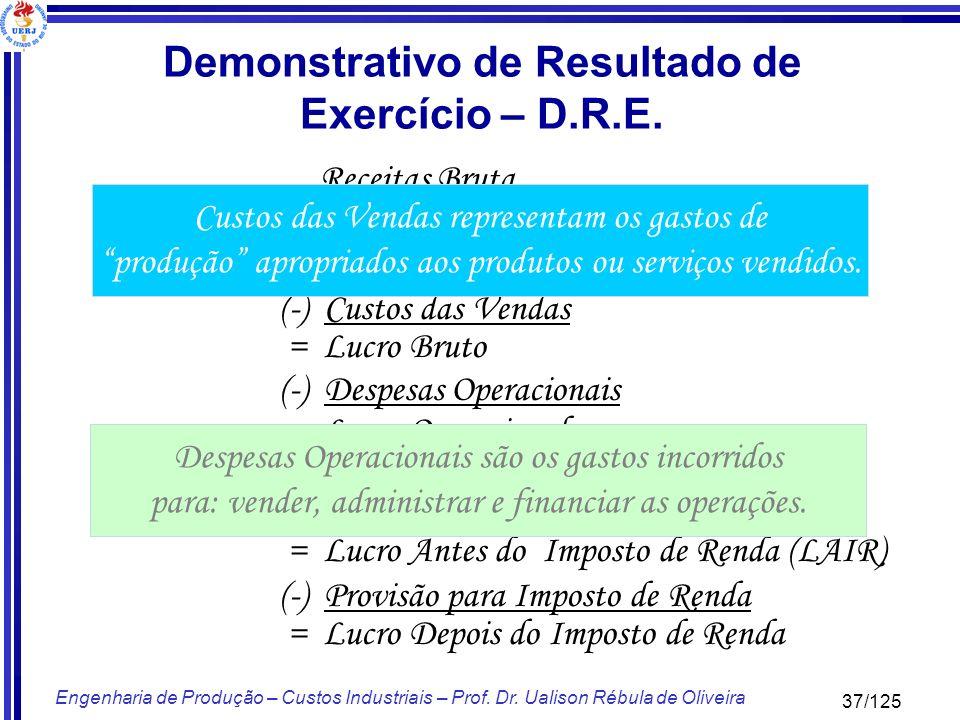 37/125 Engenharia de Produção – Custos Industriais – Prof. Dr. Ualison Rébula de Oliveira Receitas Bruta (-) Deduções da Receita = Receita Líquida (-)