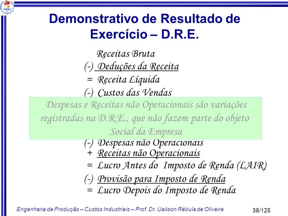 38/125 Engenharia de Produção – Custos Industriais – Prof. Dr. Ualison Rébula de Oliveira Receitas Bruta (-) Deduções da Receita = Receita Líquida (-)