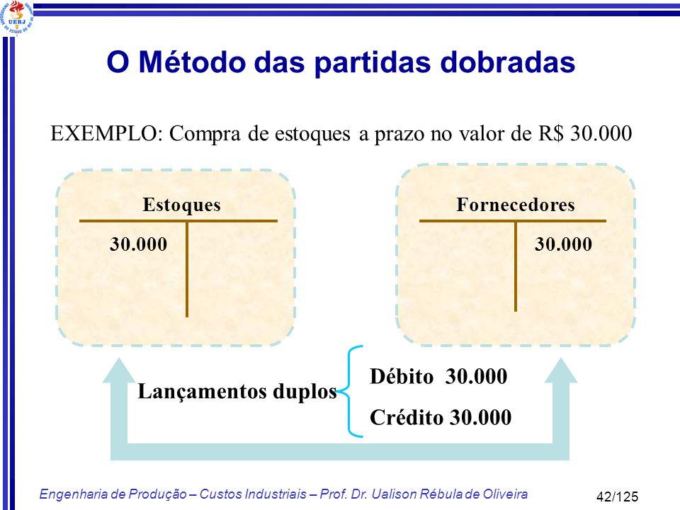 42/125 Engenharia de Produção – Custos Industriais – Prof. Dr. Ualison Rébula de Oliveira FornecedoresEstoques 30.000 Débito 30.000 Crédito 30.000 Lan