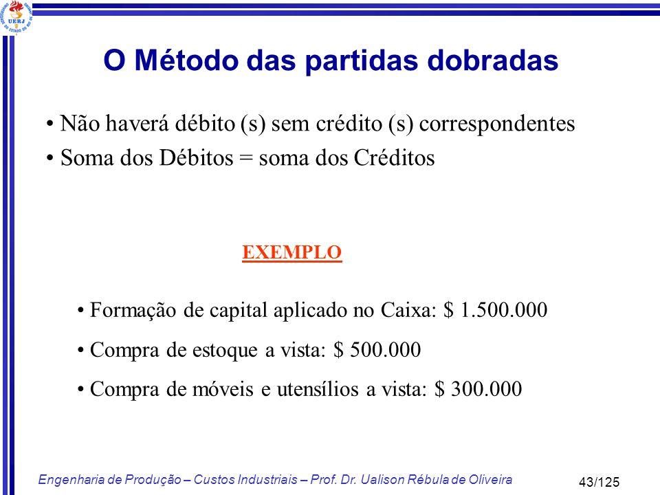 43/125 Engenharia de Produção – Custos Industriais – Prof. Dr. Ualison Rébula de Oliveira Não haverá débito (s) sem crédito (s) correspondentes Soma d