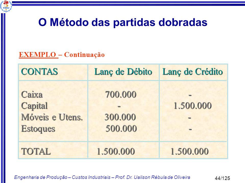 44/125 Engenharia de Produção – Custos Industriais – Prof. Dr. Ualison Rébula de Oliveira CONTAS Lanç de Débito Lanç de Crédito Caixa 700.000 - Capita