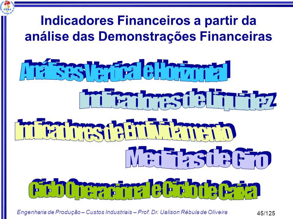 45/125 Engenharia de Produção – Custos Industriais – Prof. Dr. Ualison Rébula de Oliveira Indicadores Financeiros a partir da análise das Demonstraçõe