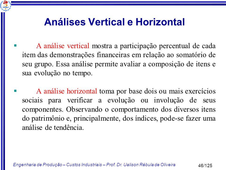 46/125 Engenharia de Produção – Custos Industriais – Prof. Dr. Ualison Rébula de Oliveira Análises Vertical e Horizontal A análise vertical mostra a p