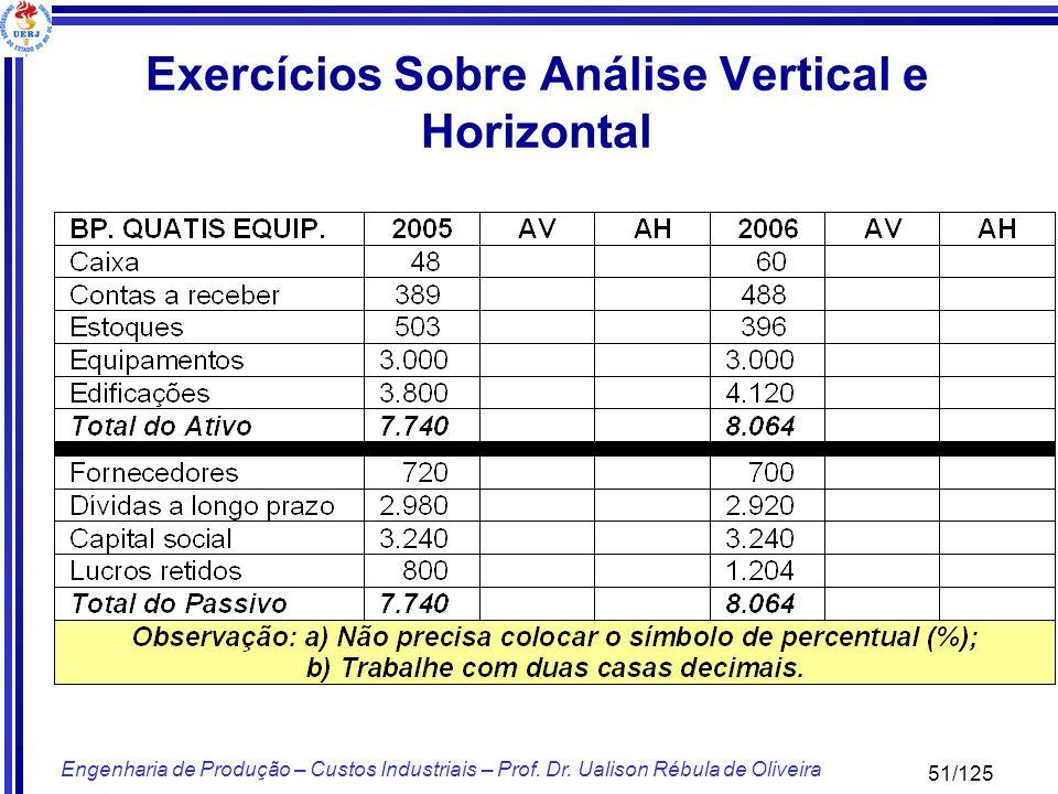 51/125 Engenharia de Produção – Custos Industriais – Prof. Dr. Ualison Rébula de Oliveira Exercícios Sobre Análise Vertical e Horizontal