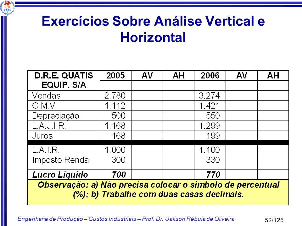 52/125 Engenharia de Produção – Custos Industriais – Prof. Dr. Ualison Rébula de Oliveira Exercícios Sobre Análise Vertical e Horizontal