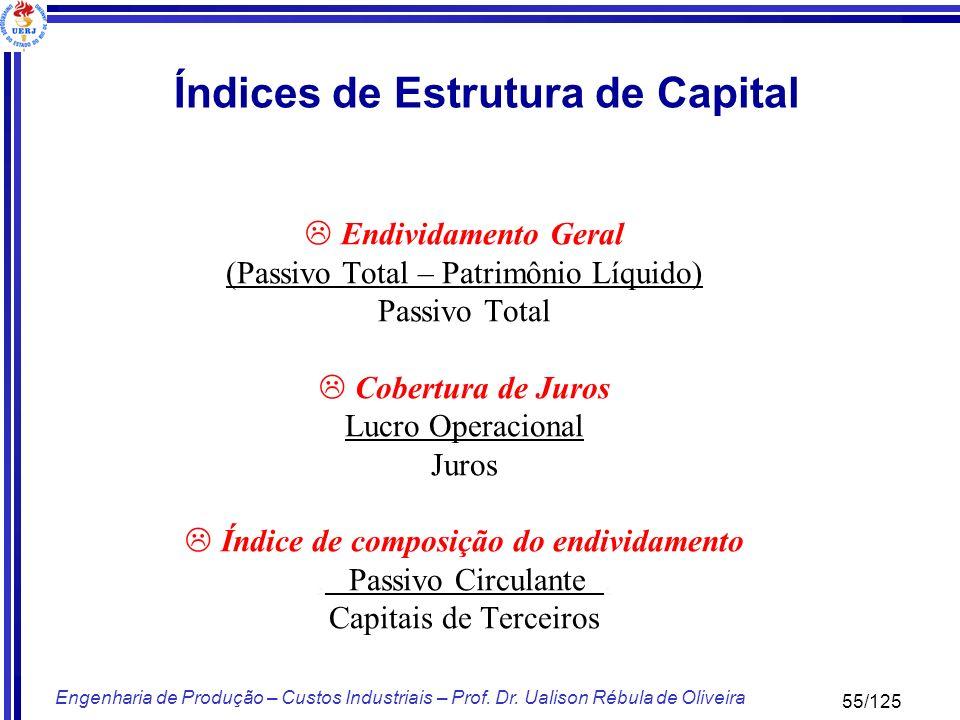 55/125 Engenharia de Produção – Custos Industriais – Prof. Dr. Ualison Rébula de Oliveira Índices de Estrutura de Capital Endividamento Geral (Passivo