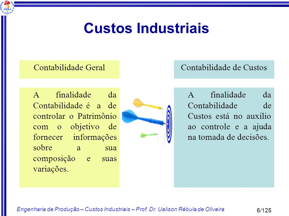 6/125 Engenharia de Produção – Custos Industriais – Prof. Dr. Ualison Rébula de Oliveira Custos Industriais Contabilidade GeralContabilidade de Custos