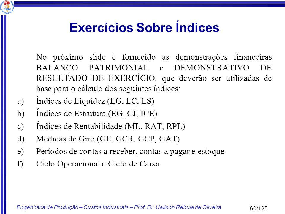 60/125 Engenharia de Produção – Custos Industriais – Prof. Dr. Ualison Rébula de Oliveira No próximo slide é fornecido as demonstrações financeiras BA