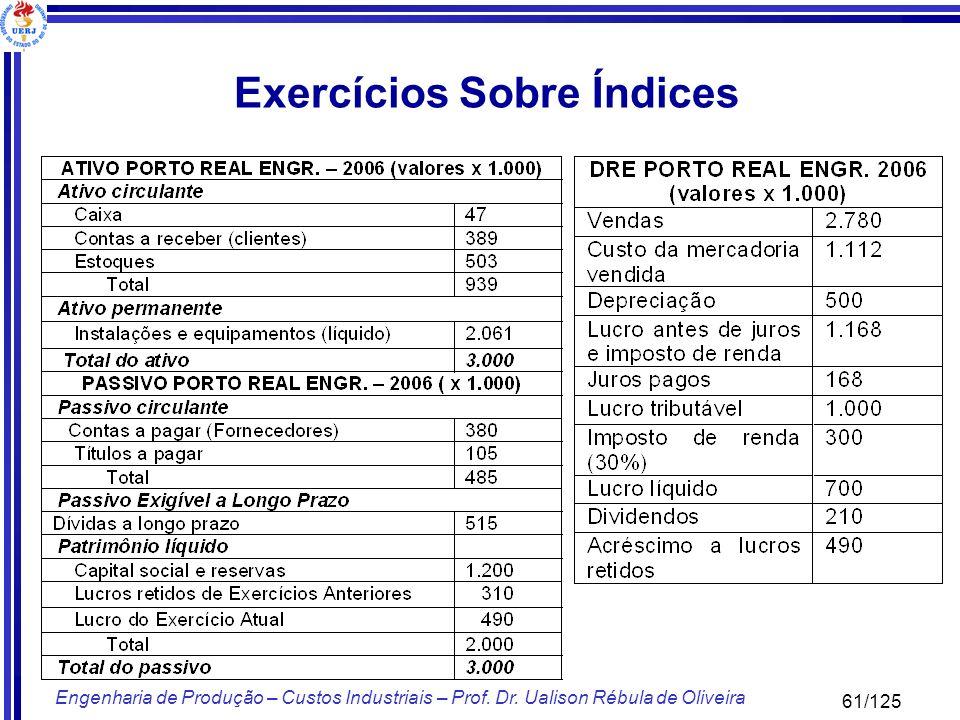 61/125 Engenharia de Produção – Custos Industriais – Prof. Dr. Ualison Rébula de Oliveira Exercícios Sobre Índices