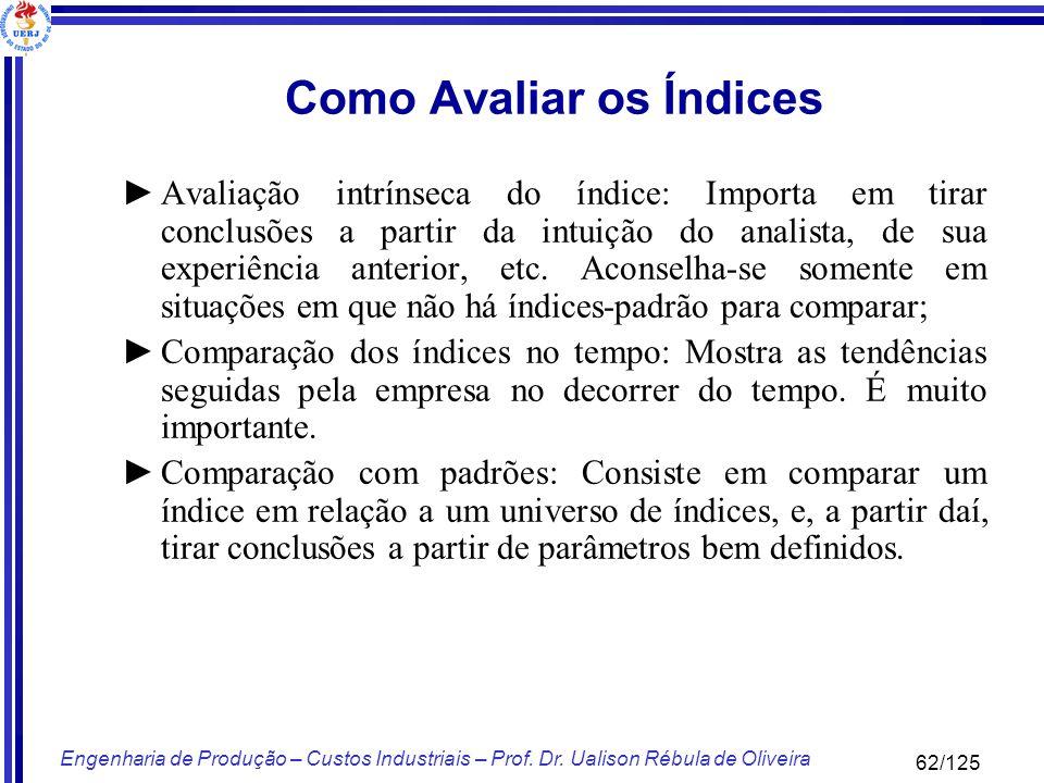 62/125 Engenharia de Produção – Custos Industriais – Prof. Dr. Ualison Rébula de Oliveira Como Avaliar os Índices Avaliação intrínseca do índice: Impo