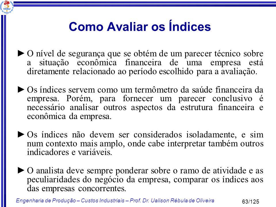 63/125 Engenharia de Produção – Custos Industriais – Prof. Dr. Ualison Rébula de Oliveira Como Avaliar os Índices O nível de segurança que se obtém de