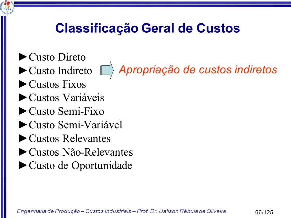 66/125 Engenharia de Produção – Custos Industriais – Prof. Dr. Ualison Rébula de Oliveira Classificação Geral de Custos Custo Direto Custo Indireto Cu