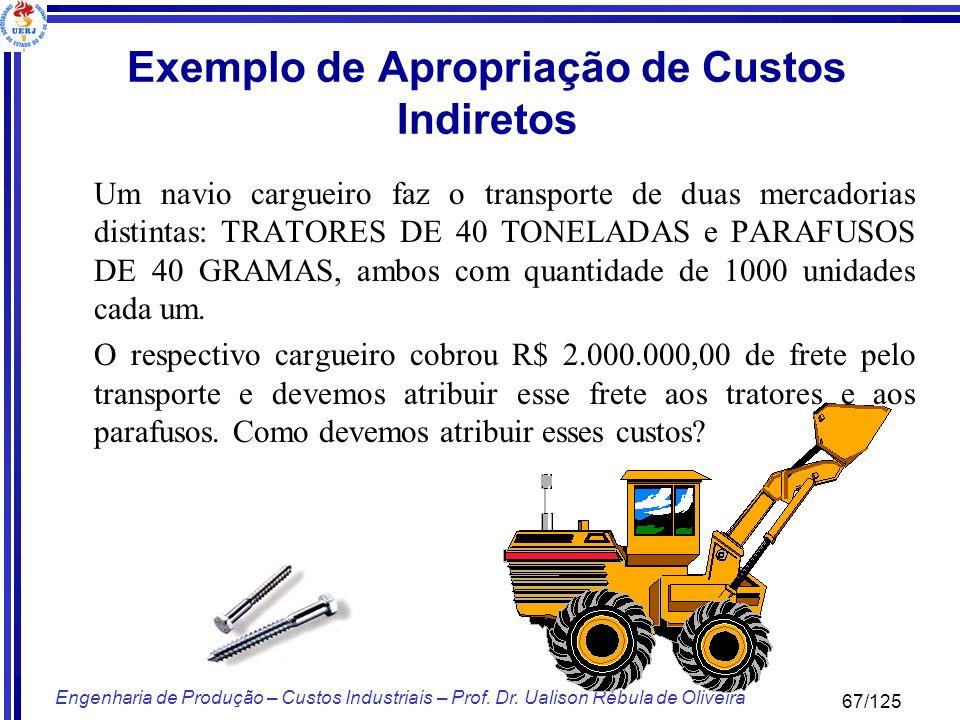 67/125 Engenharia de Produção – Custos Industriais – Prof. Dr. Ualison Rébula de Oliveira Exemplo de Apropriação de Custos Indiretos Um navio cargueir
