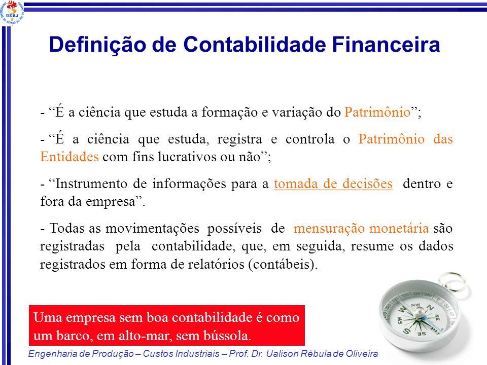 7/125 Engenharia de Produção – Custos Industriais – Prof. Dr. Ualison Rébula de Oliveira - É a ciência que estuda a formação e variação do Patrimônio;