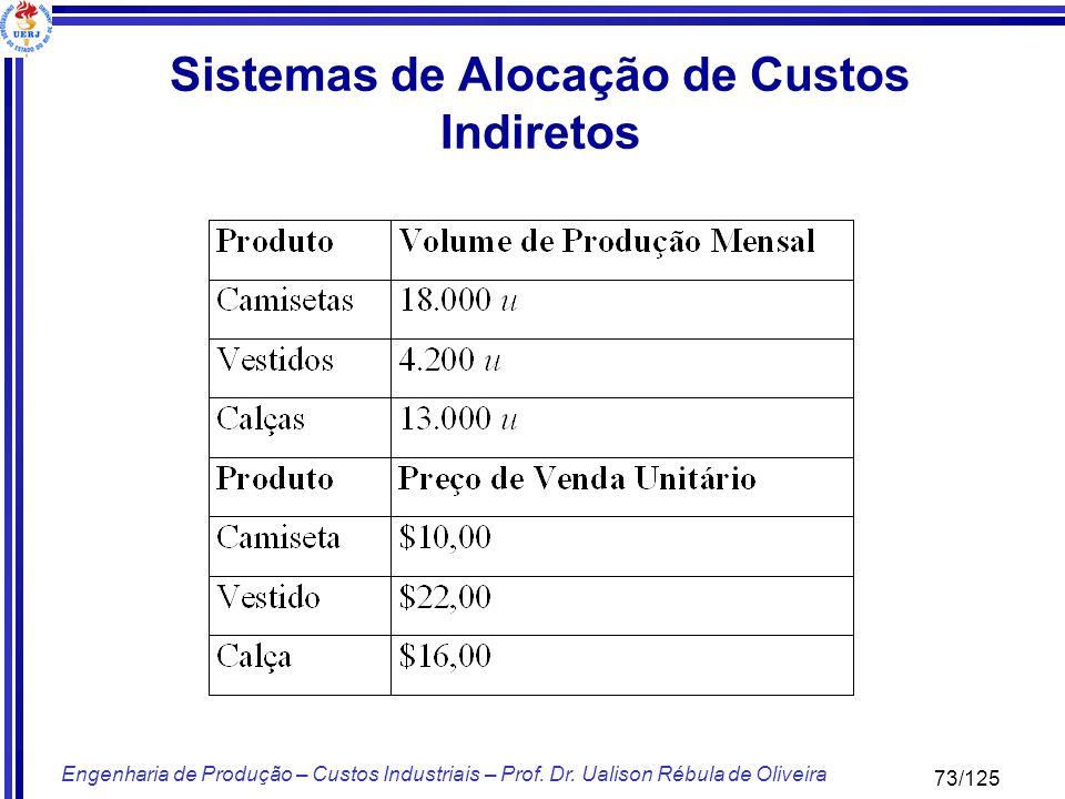 73/125 Engenharia de Produção – Custos Industriais – Prof. Dr. Ualison Rébula de Oliveira Sistemas de Alocação de Custos Indiretos