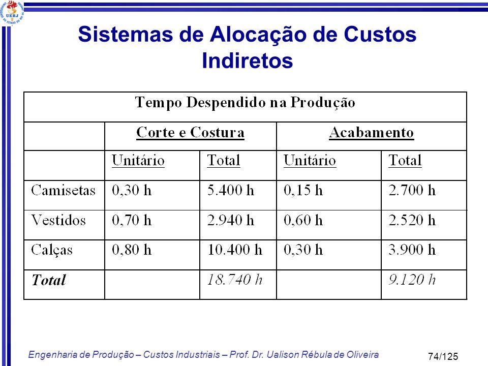 74/125 Engenharia de Produção – Custos Industriais – Prof. Dr. Ualison Rébula de Oliveira Sistemas de Alocação de Custos Indiretos