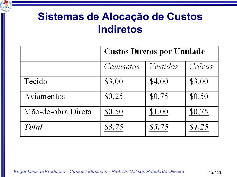 75/125 Engenharia de Produção – Custos Industriais – Prof. Dr. Ualison Rébula de Oliveira Sistemas de Alocação de Custos Indiretos