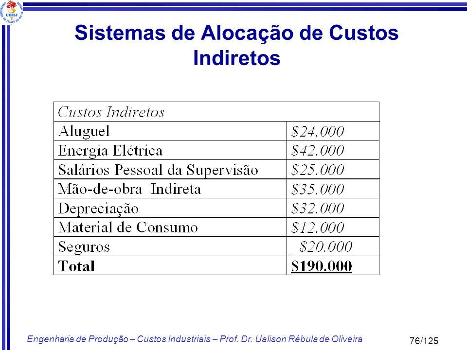 76/125 Engenharia de Produção – Custos Industriais – Prof. Dr. Ualison Rébula de Oliveira Sistemas de Alocação de Custos Indiretos