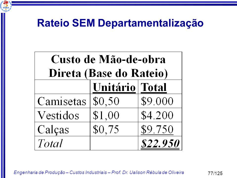 77/125 Engenharia de Produção – Custos Industriais – Prof. Dr. Ualison Rébula de Oliveira Rateio SEM Departamentalização