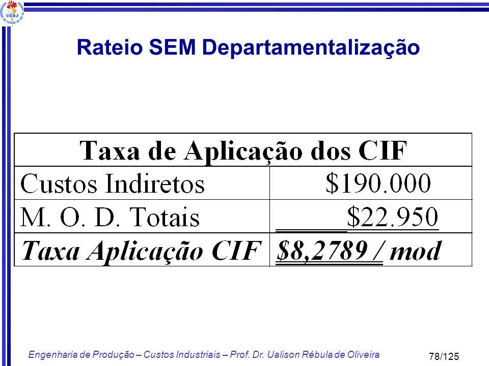 78/125 Engenharia de Produção – Custos Industriais – Prof. Dr. Ualison Rébula de Oliveira Rateio SEM Departamentalização