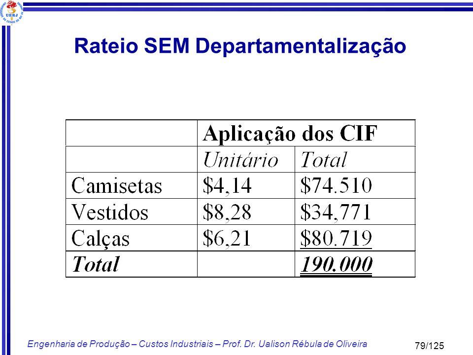 79/125 Engenharia de Produção – Custos Industriais – Prof. Dr. Ualison Rébula de Oliveira Rateio SEM Departamentalização