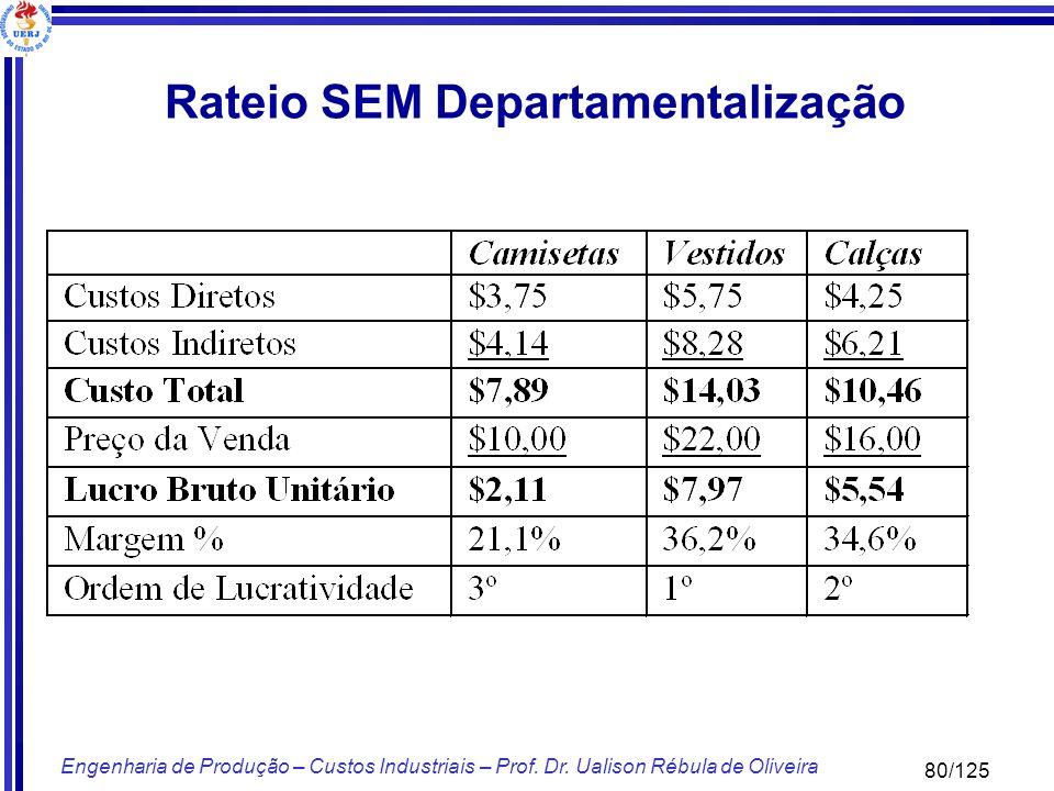 80/125 Engenharia de Produção – Custos Industriais – Prof. Dr. Ualison Rébula de Oliveira Rateio SEM Departamentalização