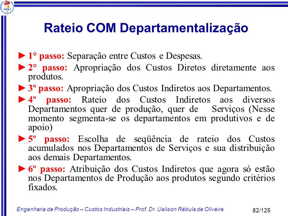 82/125 Engenharia de Produção – Custos Industriais – Prof. Dr. Ualison Rébula de Oliveira Rateio COM Departamentalização 1° passo: Separação entre Cus