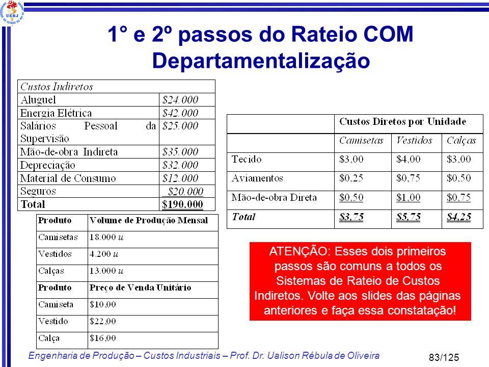 83/125 Engenharia de Produção – Custos Industriais – Prof. Dr. Ualison Rébula de Oliveira 1° e 2º passos do Rateio COM Departamentalização ATENÇÃO: Es