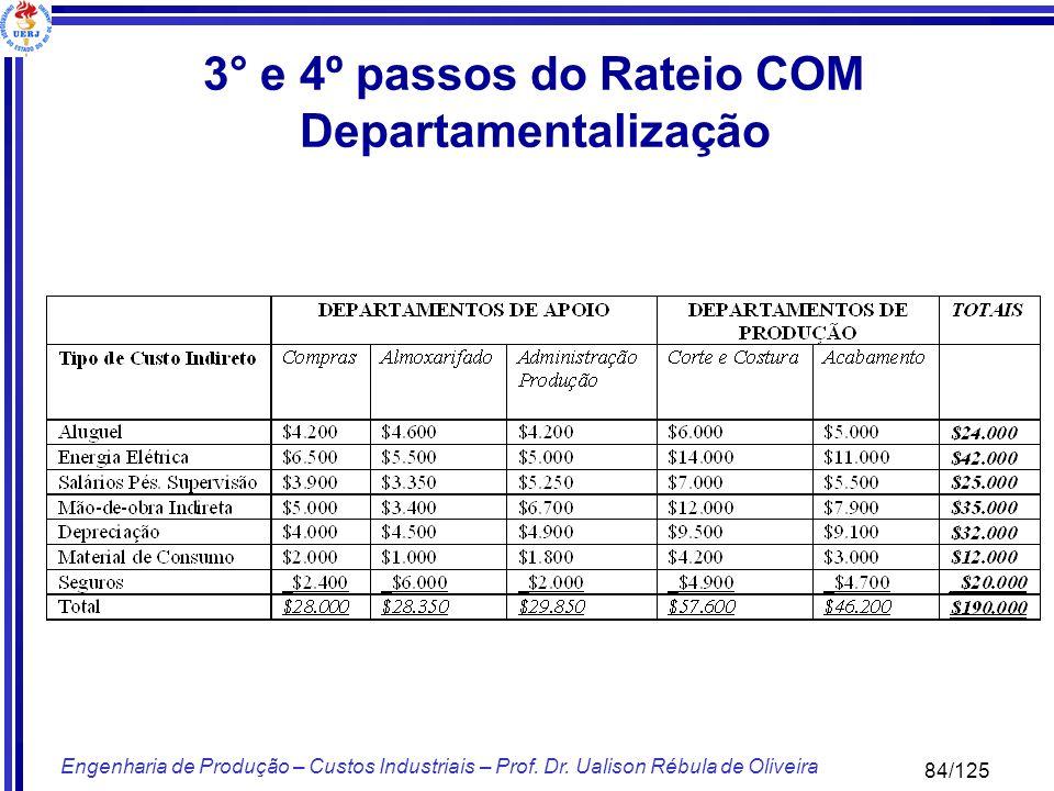 84/125 Engenharia de Produção – Custos Industriais – Prof. Dr. Ualison Rébula de Oliveira 3° e 4º passos do Rateio COM Departamentalização
