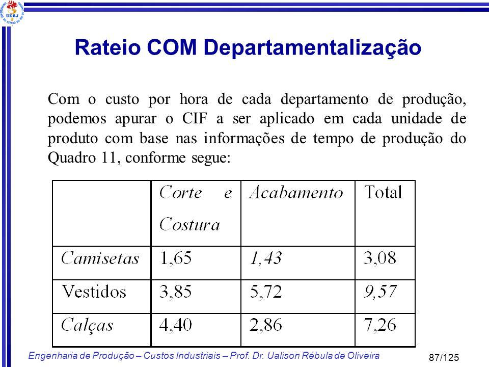 87/125 Engenharia de Produção – Custos Industriais – Prof. Dr. Ualison Rébula de Oliveira Rateio COM Departamentalização Com o custo por hora de cada