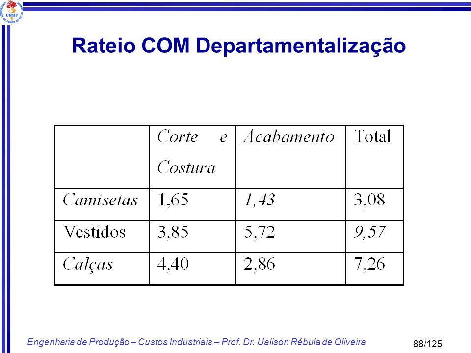 88/125 Engenharia de Produção – Custos Industriais – Prof. Dr. Ualison Rébula de Oliveira Rateio COM Departamentalização