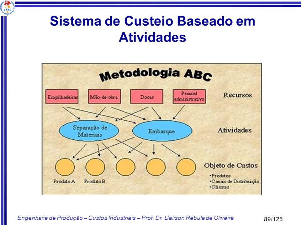 89/125 Engenharia de Produção – Custos Industriais – Prof. Dr. Ualison Rébula de Oliveira Sistema de Custeio Baseado em Atividades