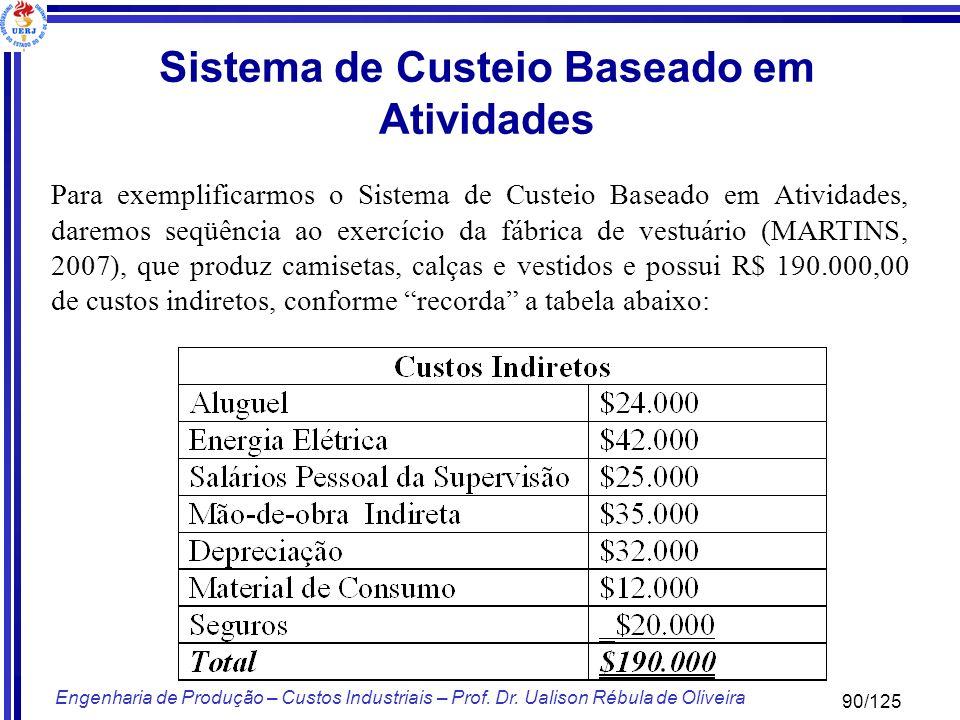 90/125 Engenharia de Produção – Custos Industriais – Prof. Dr. Ualison Rébula de Oliveira Sistema de Custeio Baseado em Atividades Para exemplificarmo