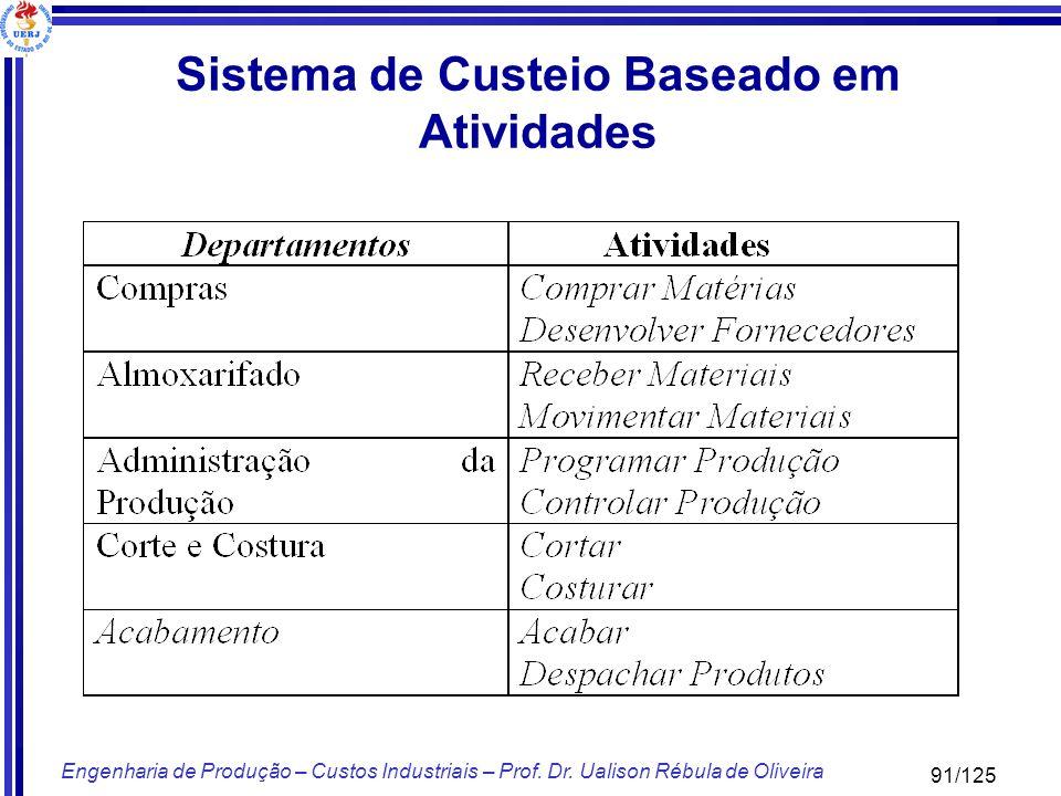 91/125 Engenharia de Produção – Custos Industriais – Prof. Dr. Ualison Rébula de Oliveira Sistema de Custeio Baseado em Atividades