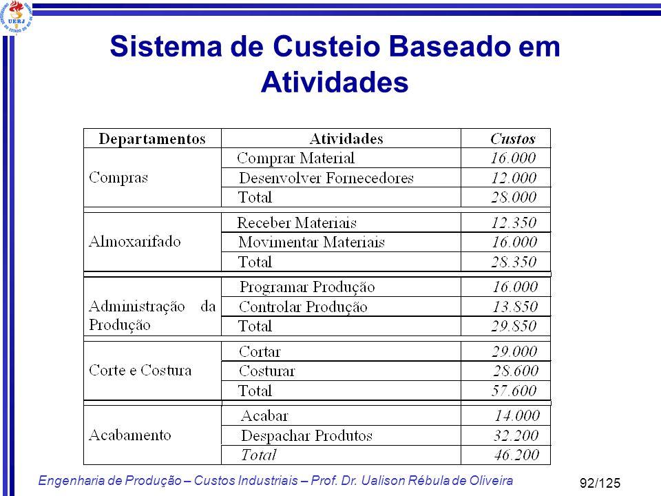 92/125 Engenharia de Produção – Custos Industriais – Prof. Dr. Ualison Rébula de Oliveira Sistema de Custeio Baseado em Atividades