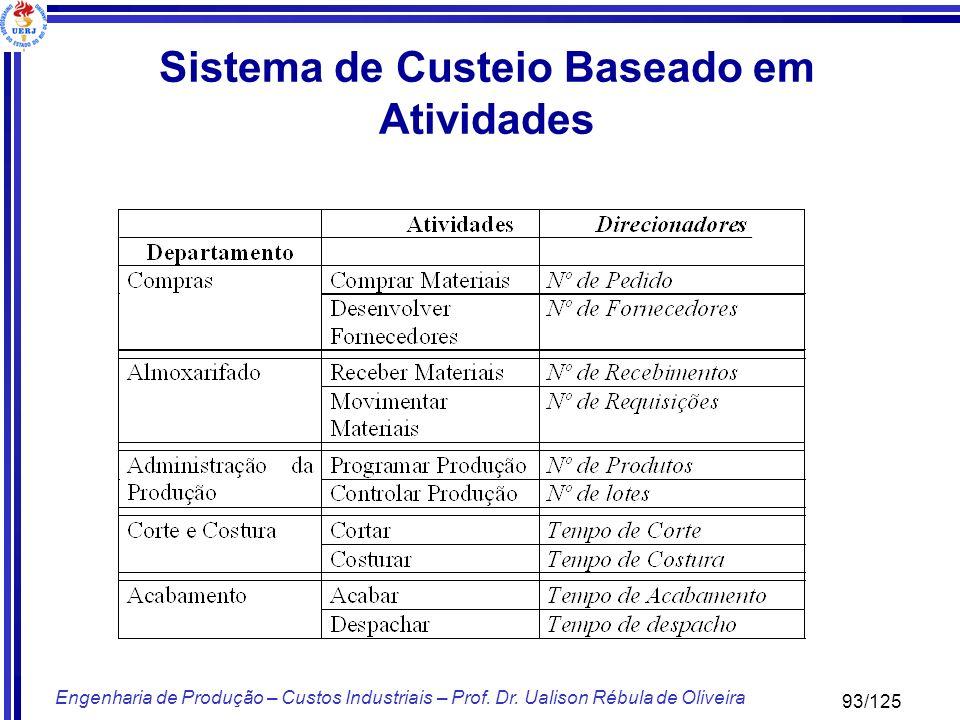 93/125 Engenharia de Produção – Custos Industriais – Prof. Dr. Ualison Rébula de Oliveira Sistema de Custeio Baseado em Atividades
