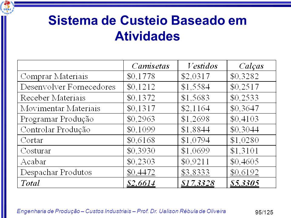 95/125 Engenharia de Produção – Custos Industriais – Prof. Dr. Ualison Rébula de Oliveira Sistema de Custeio Baseado em Atividades