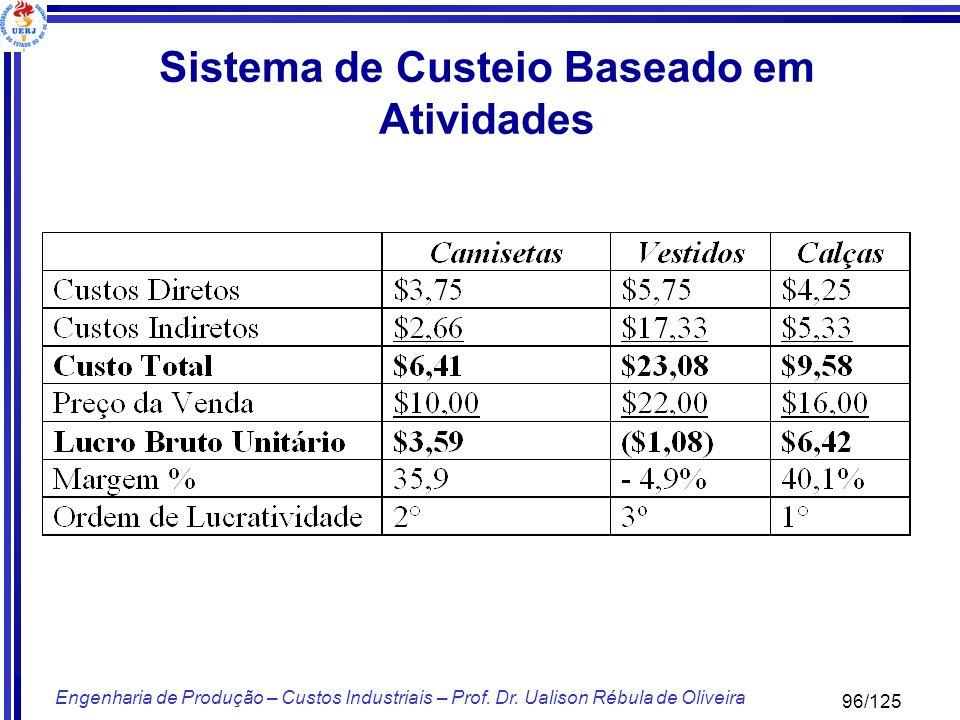 96/125 Engenharia de Produção – Custos Industriais – Prof. Dr. Ualison Rébula de Oliveira Sistema de Custeio Baseado em Atividades