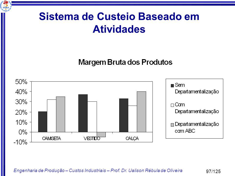 97/125 Engenharia de Produção – Custos Industriais – Prof. Dr. Ualison Rébula de Oliveira Sistema de Custeio Baseado em Atividades